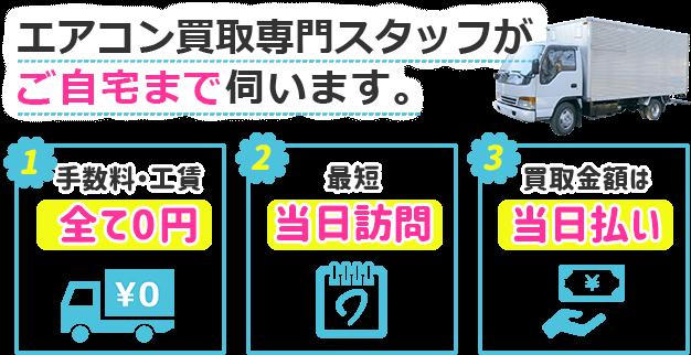 エアコン買取専門スタッフがご自宅まで伺います。! 1.手数料・工賃全て0円 2.最短当日訪問 3.買取金額は当日払い